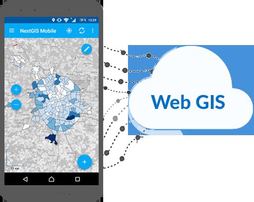 mobile-webgis